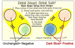 drink safe tech